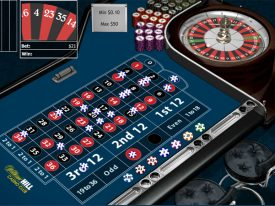 What are video poker rules?