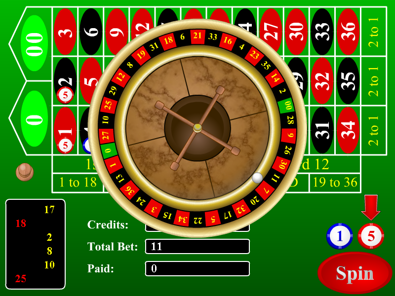 How To Win At The Online Casinos – Know the tricks!!