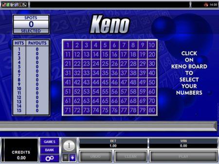 Slot Machines Fruit Machines Or Pokies